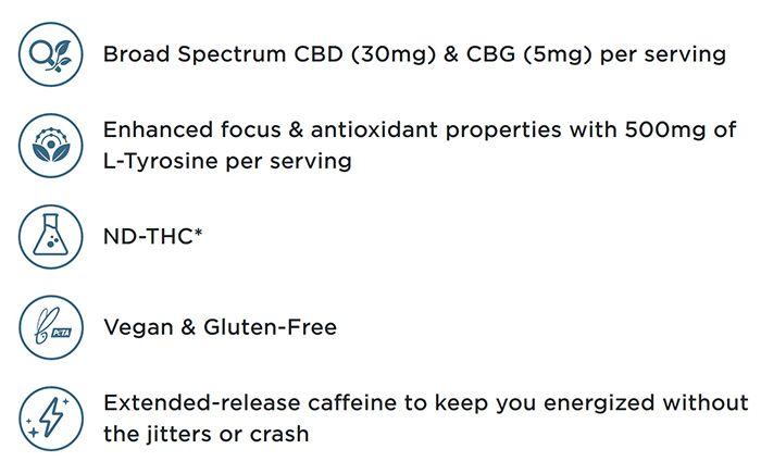 CBDfx CBD + CBG Morning AM Capsules 900mg Benefits