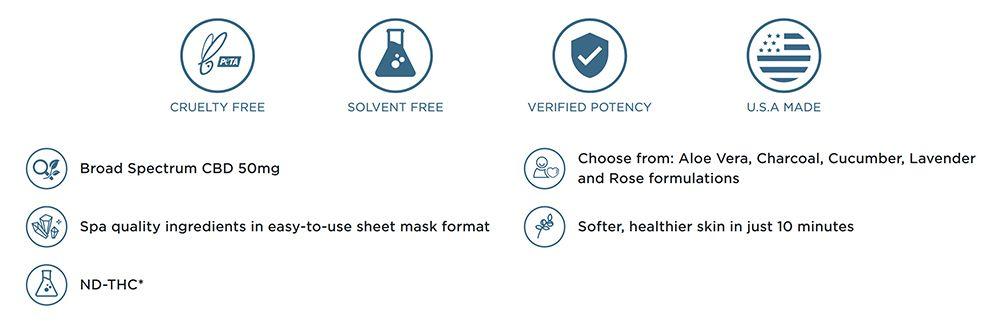 CBDfx CBD Face Masks 50mg Benefits