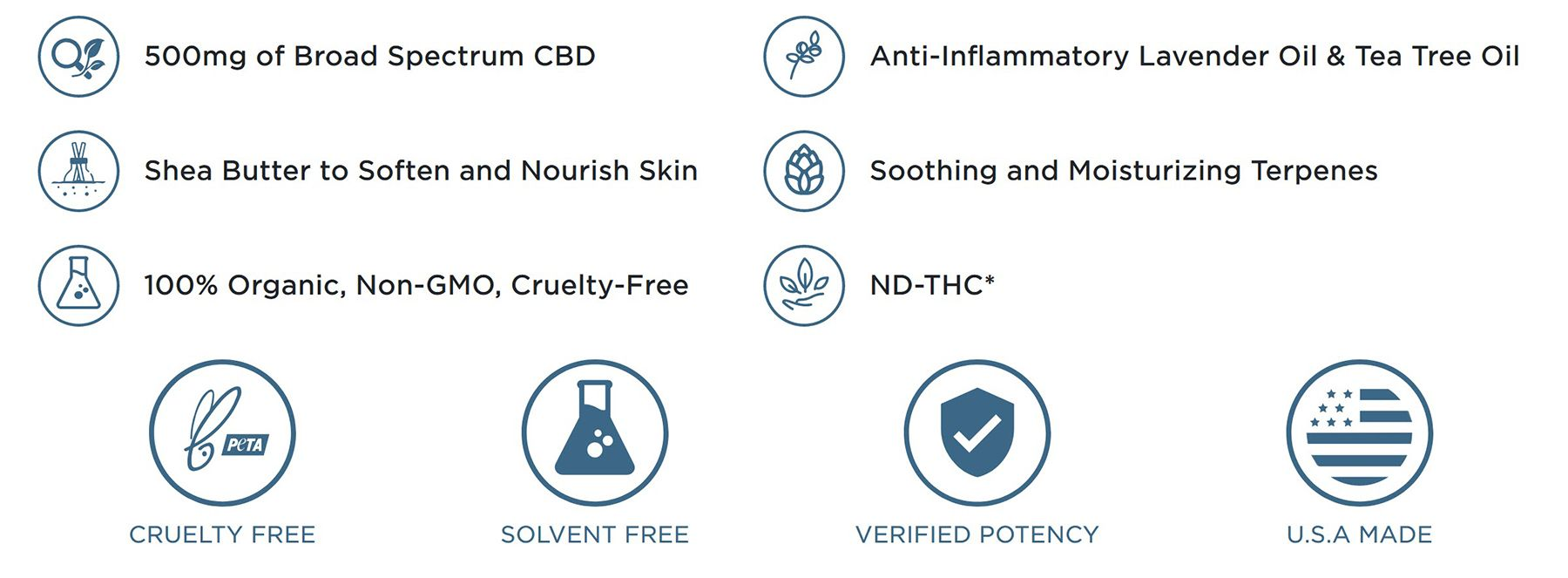 CBDfx CBD Foot Cream 500mg Benefits