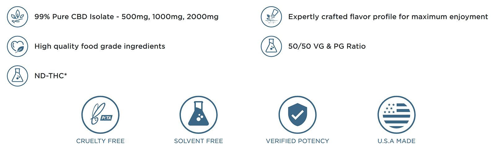 CBDfx Blue Raspberry CBD Vape Juice 500–2000mg Benefits